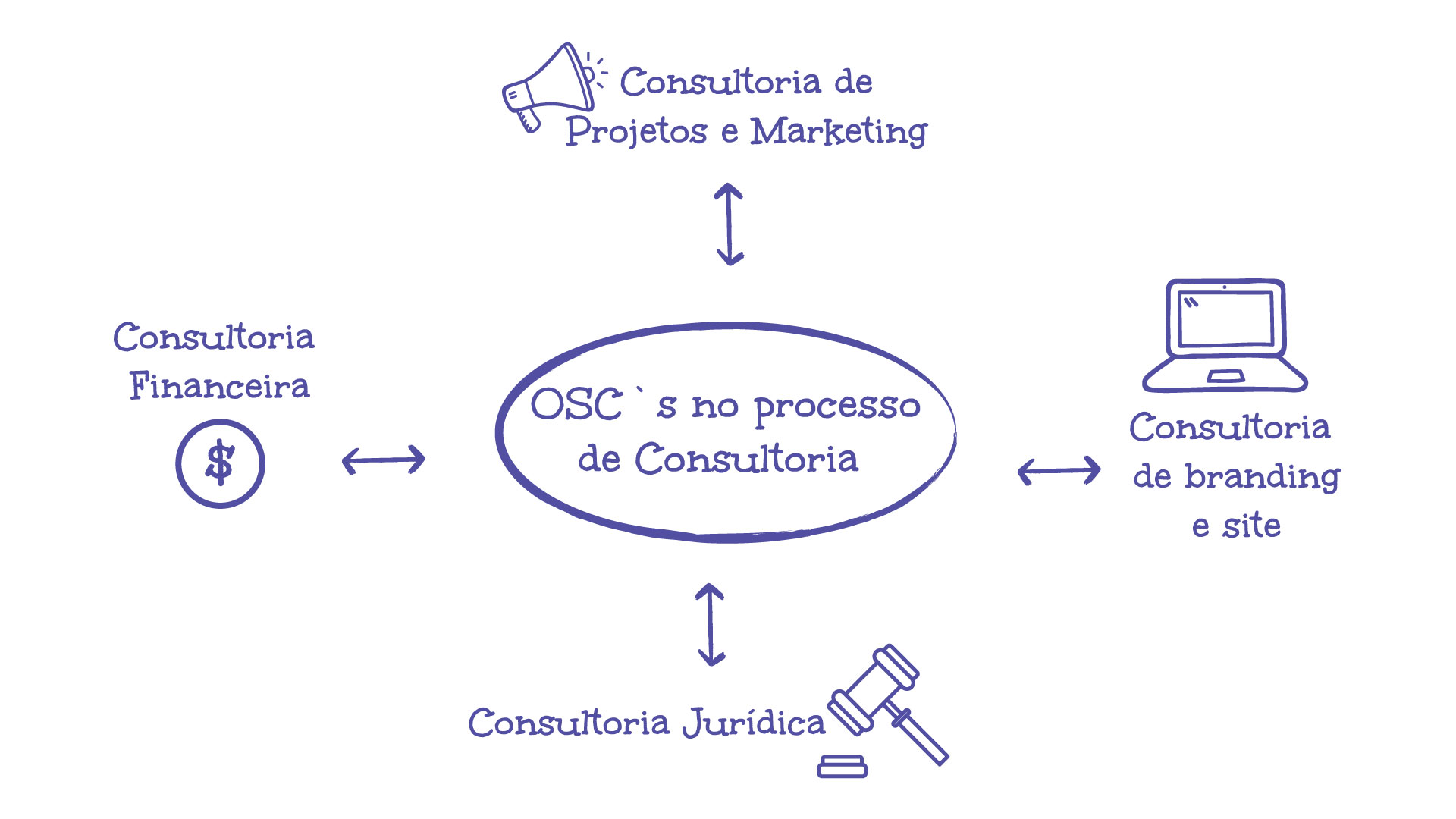 instituto-devolver-consultoria